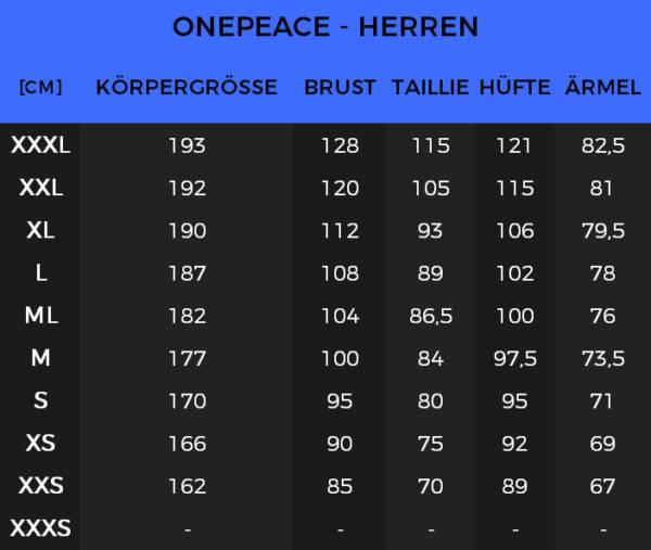 Größentabelle für das OnePeace im Herrenschnitt - zu welcher Körpergröße passt du? Brust - Ärmel sind die Maße des Produkts!